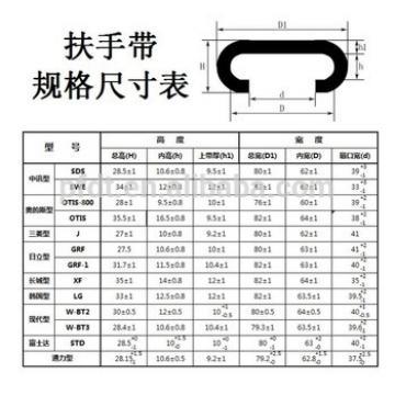 Escalator handrails for Hitachi handrail for sale GRF type